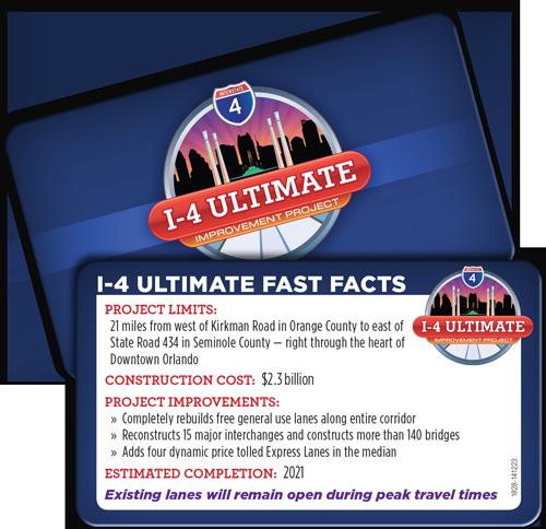 I-4 Tip Card