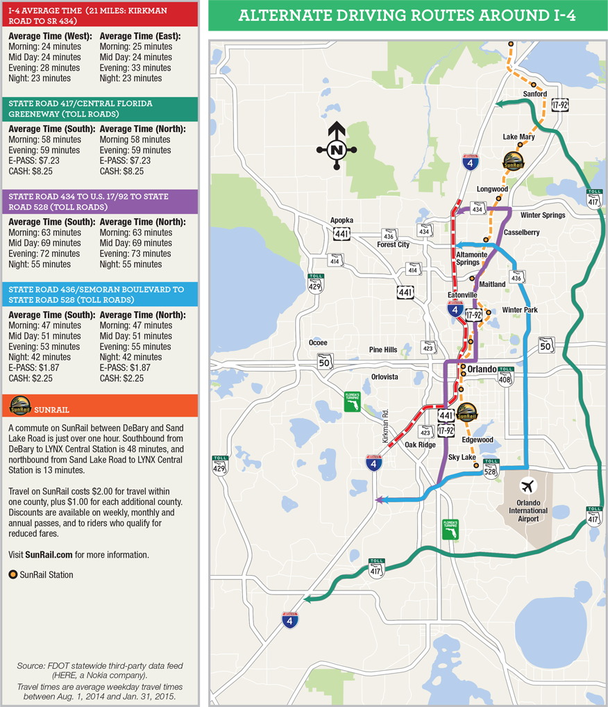 alternate routes | i-4 ultimate