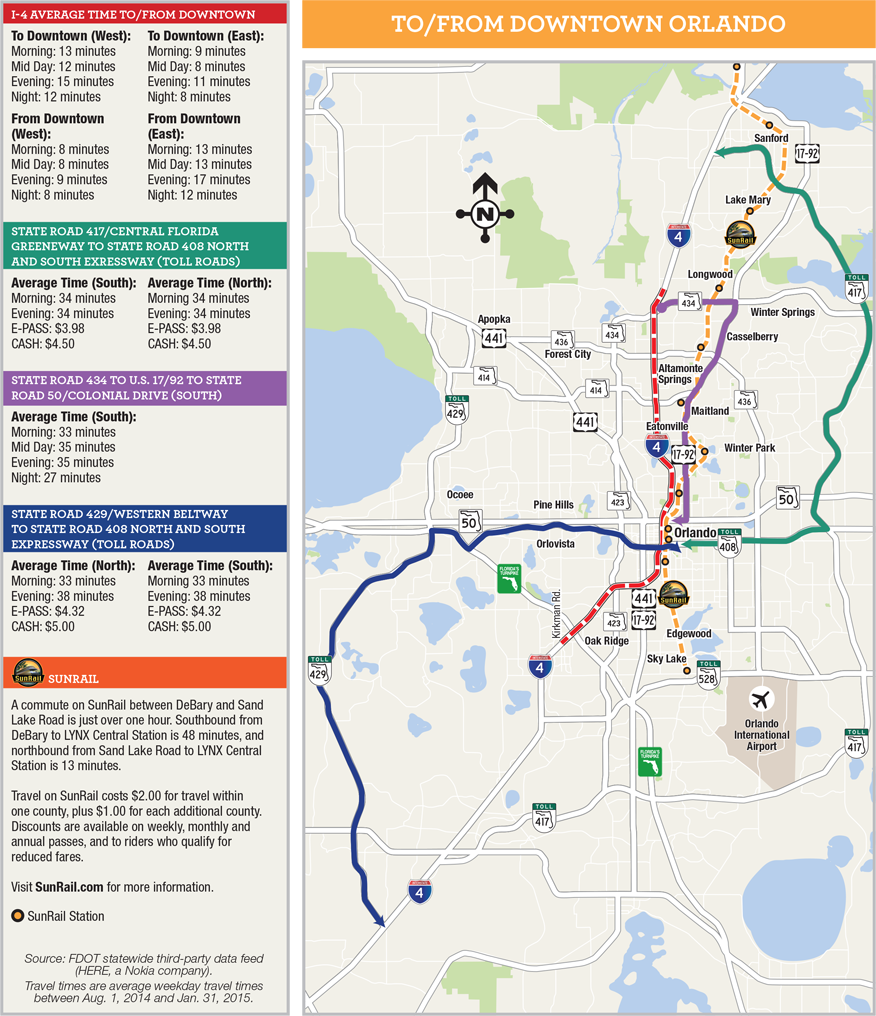 Alternate Routes I4 Ultimate