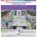 Single Point Urban Interchanges Opening at State Road 436 and Colonial Drive